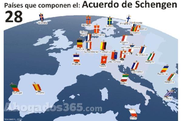 Cómo y cuándo atenerse al acuerdo Schengen